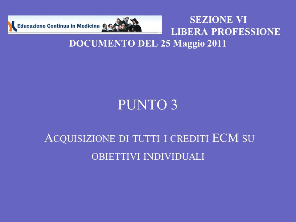 SEZIONE VI LIBERA PROFESSIONE DOCUMENTO DEL 25 Maggio 2011 PUNTO 3 A CQUISIZIONE DI TUTTI I CREDITI ECM SU OBIETTIVI INDIVIDUALI