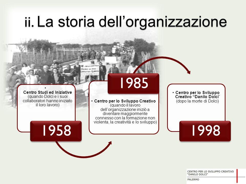 ii. La storia dellorganizzazione Centro Studi ed Iniziative (quando Dolci e i suoi collaboratori hanno iniziato il loro lavoro) 1958 Centro per lo Svi