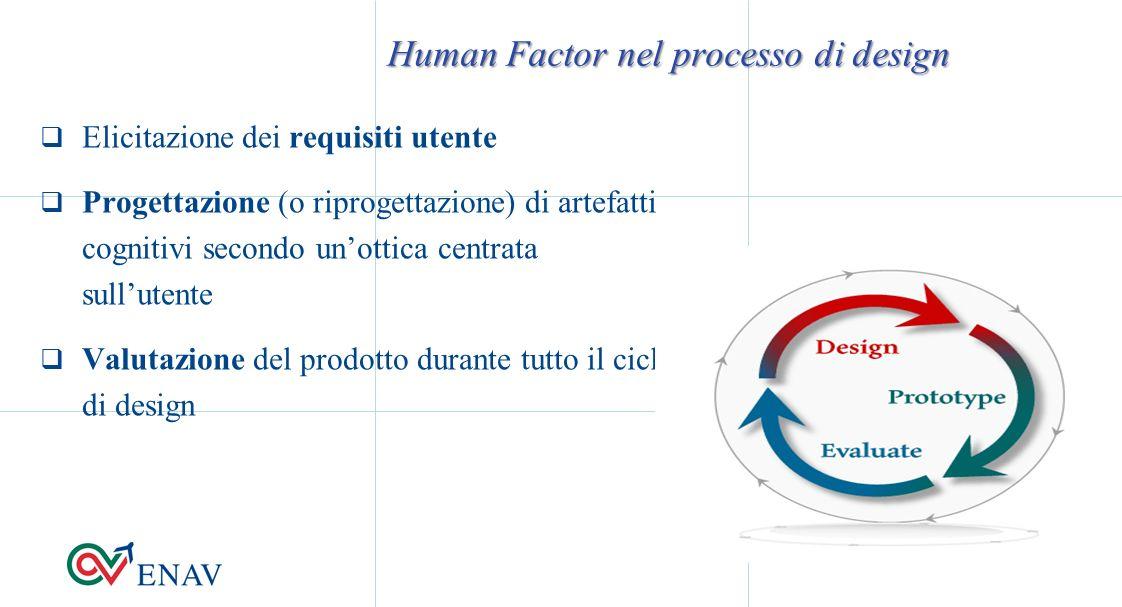 Elicitazione dei requisiti utente Progettazione (o riprogettazione) di artefatti cognitivi secondo unottica centrata sullutente Valutazione del prodotto durante tutto il ciclo di design Human Factor nel processo di design