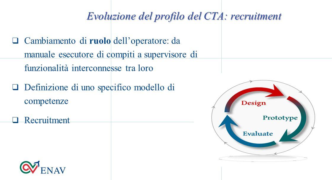 Cambiamento di ruolo delloperatore: da manuale esecutore di compiti a supervisore di funzionalità interconnesse tra loro Definizione di uno specifico modello di competenze Recruitment Evoluzione del profilo del CTA: recruitment