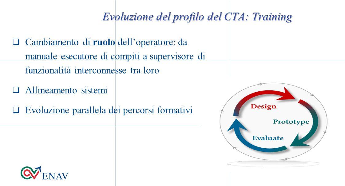 Cambiamento di ruolo delloperatore: da manuale esecutore di compiti a supervisore di funzionalità interconnesse tra loro Allineamento sistemi Evoluzione parallela dei percorsi formativi Evoluzione del profilo del CTA: Training