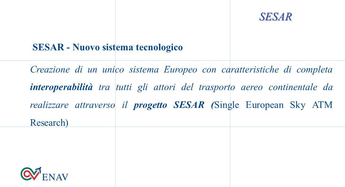 SESAR SESAR - Nuovo sistema tecnologico Creazione di un unico sistema Europeo con caratteristiche di completa interoperabilità tra tutti gli attori del trasporto aereo continentale da realizzare attraverso il progetto SESAR (Single European Sky ATM Research)