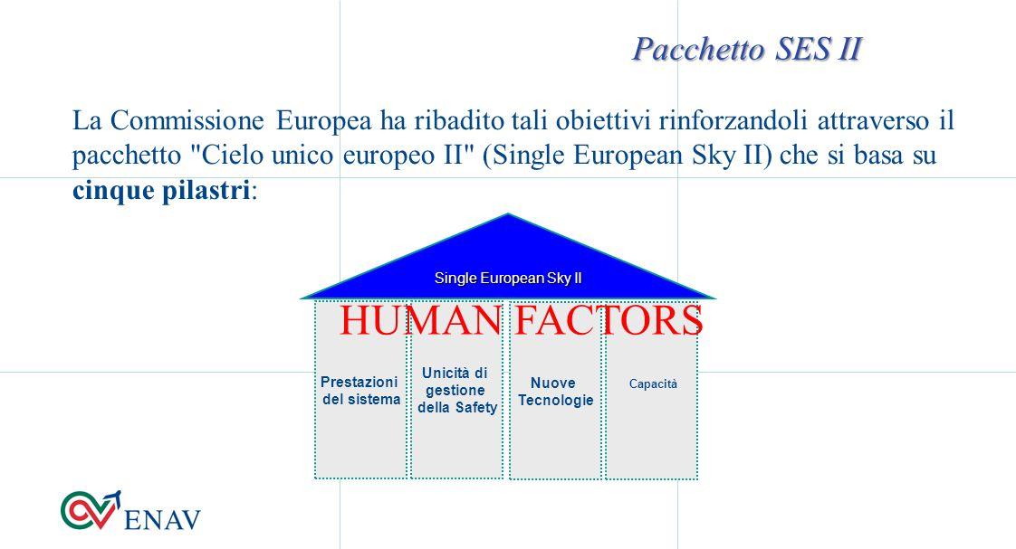 Missione Human Factors Come gli esseri umani interagiscono con degli artefatti cognitivi in un ambiente organizzativo complesso e altamente tecnologico Come gli artefatti cognitivi influenzano le prestazioni umane e la sicurezza dellintero sistema