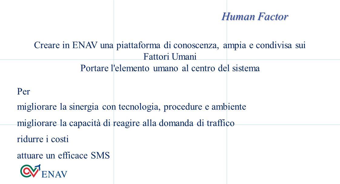 Creare in ENAV una piattaforma di conoscenza, ampia e condivisa sui Fattori Umani Portare l elemento umano al centro del sistema Per migliorare la sinergia con tecnologia, procedure e ambiente migliorare la capacità di reagire alla domanda di traffico ridurre i costi attuare un efficace SMS Human Factor