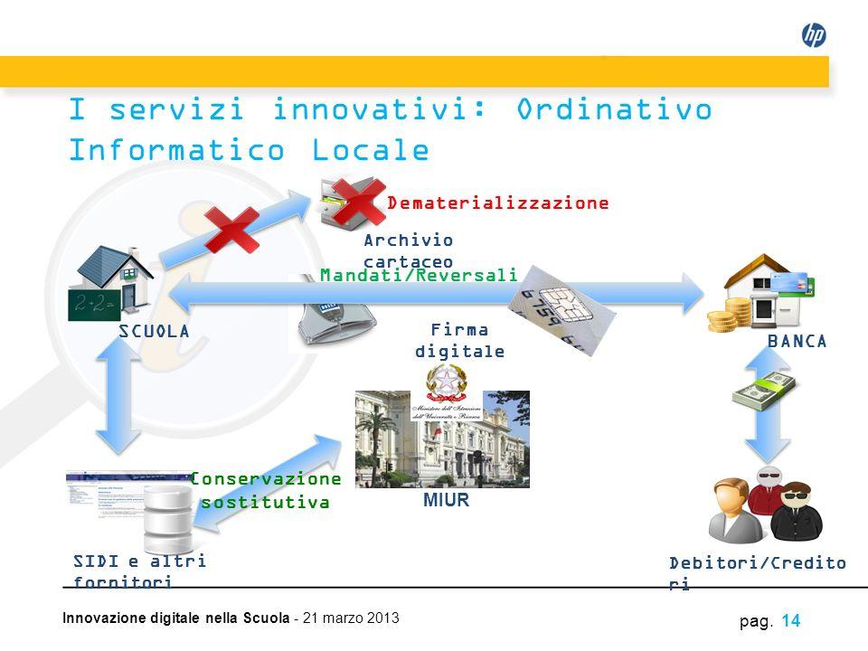 Innovazione digitale nella Scuola - 21 marzo 2013 pag. 14 I servizi innovativi: Ordinativo Informatico Locale MIUR Debitori/Credito ri SCUOLA BANCA Ar