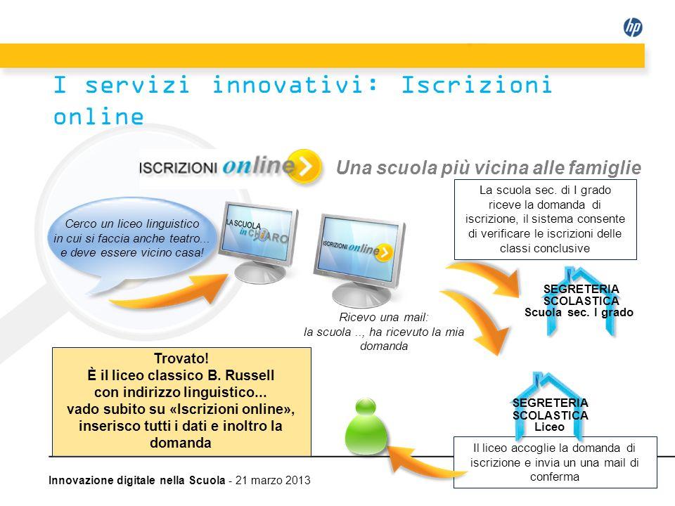 Innovazione digitale nella Scuola - 21 marzo 2013 La scuola sec. di I grado riceve la domanda di iscrizione, il sistema consente di verificare le iscr