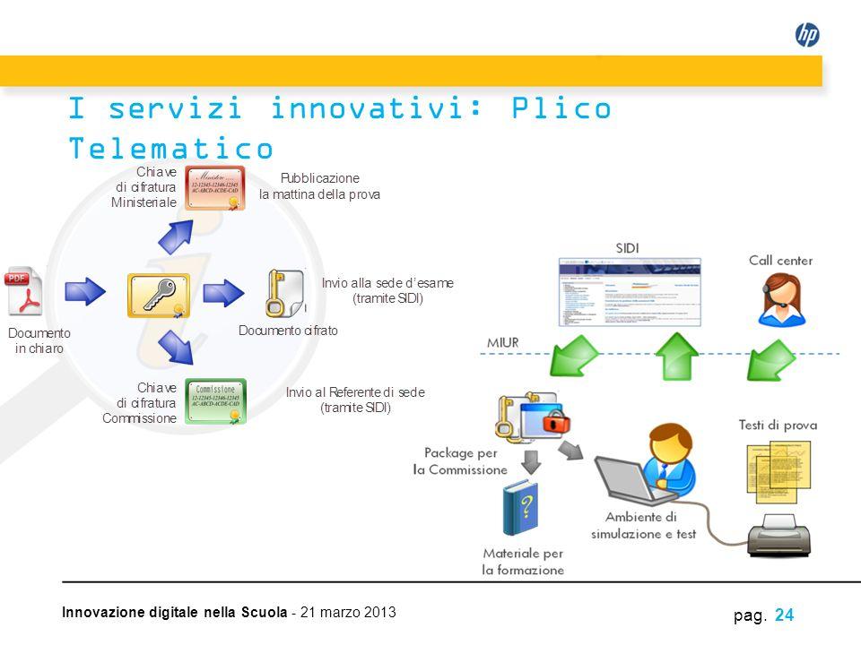 Innovazione digitale nella Scuola - 21 marzo 2013 pag. 24 I servizi innovativi: Plico Telematico
