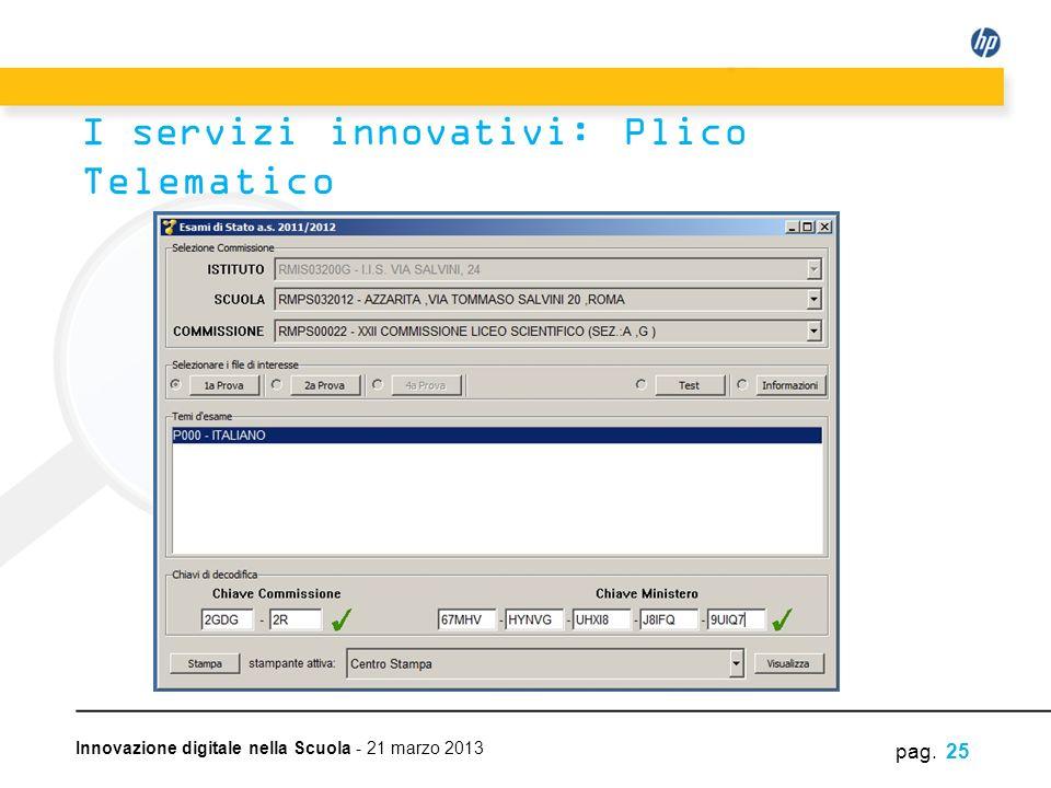 Innovazione digitale nella Scuola - 21 marzo 2013 pag. 25 I servizi innovativi: Plico Telematico
