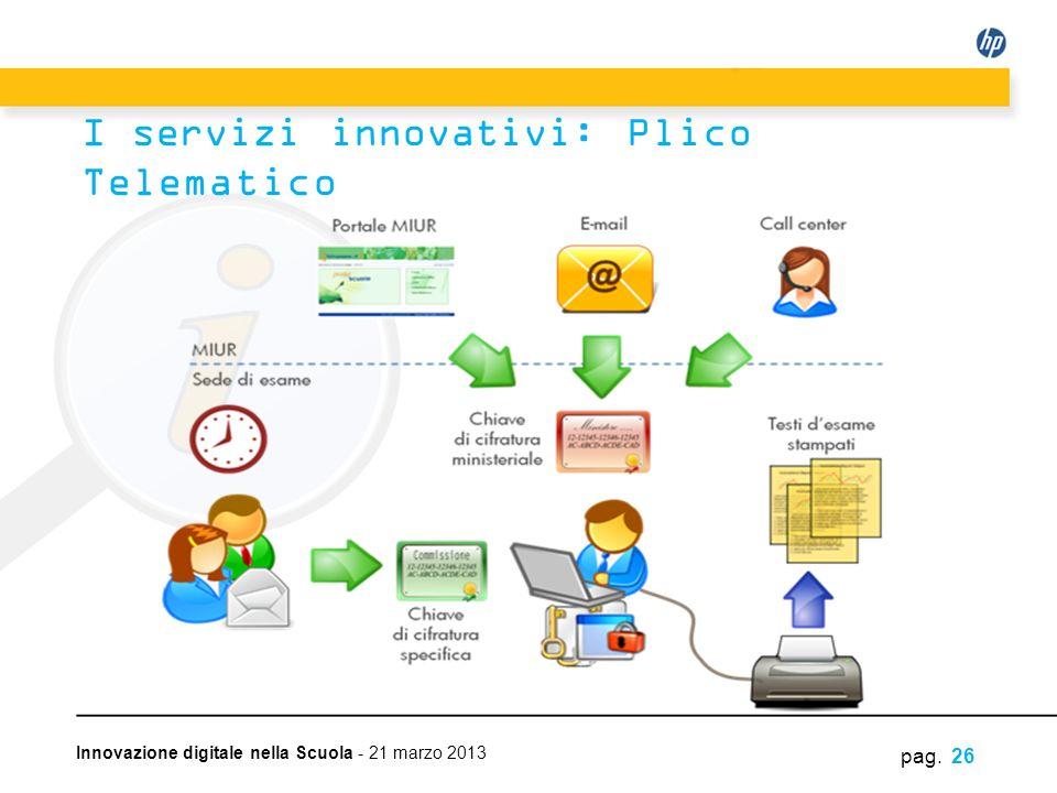 Innovazione digitale nella Scuola - 21 marzo 2013 pag. 26 I servizi innovativi: Plico Telematico