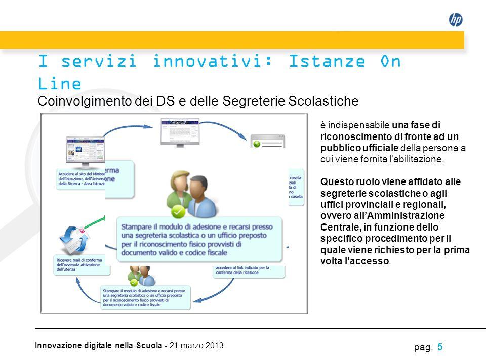 Innovazione digitale nella Scuola - 21 marzo 2013 Coinvolgimento dei DS e delle Segreterie Scolastiche pag. 5 I servizi innovativi: Istanze On Line è