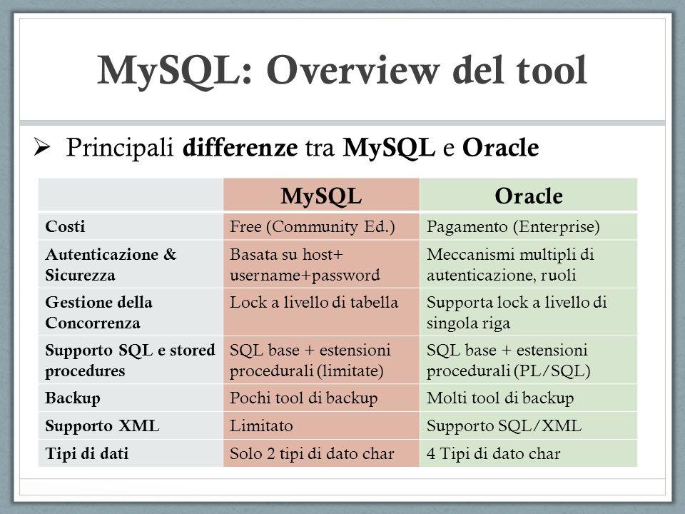 Principali differenze tra MySQL e Oracle MySQL: Overview del tool MySQLOracle Costi Free (Community Ed.)Pagamento (Enterprise) Autenticazione & Sicurezza Basata su host+ username+password Meccanismi multipli di autenticazione, ruoli Gestione della Concorrenza Lock a livello di tabellaSupporta lock a livello di singola riga Supporto SQL e stored procedures SQL base + estensioni procedurali (limitate) SQL base + estensioni procedurali (PL/SQL) Backup Pochi tool di backupMolti tool di backup Supporto XML LimitatoSupporto SQL/XML Tipi di dati Solo 2 tipi di dato char4 Tipi di dato char