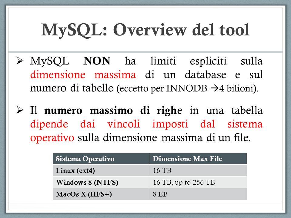 MySQL NON ha limiti espliciti sulla dimensione massima di un database e sul numero di tabelle (eccetto per INNODB 4 bilioni). Il numero massimo di rig