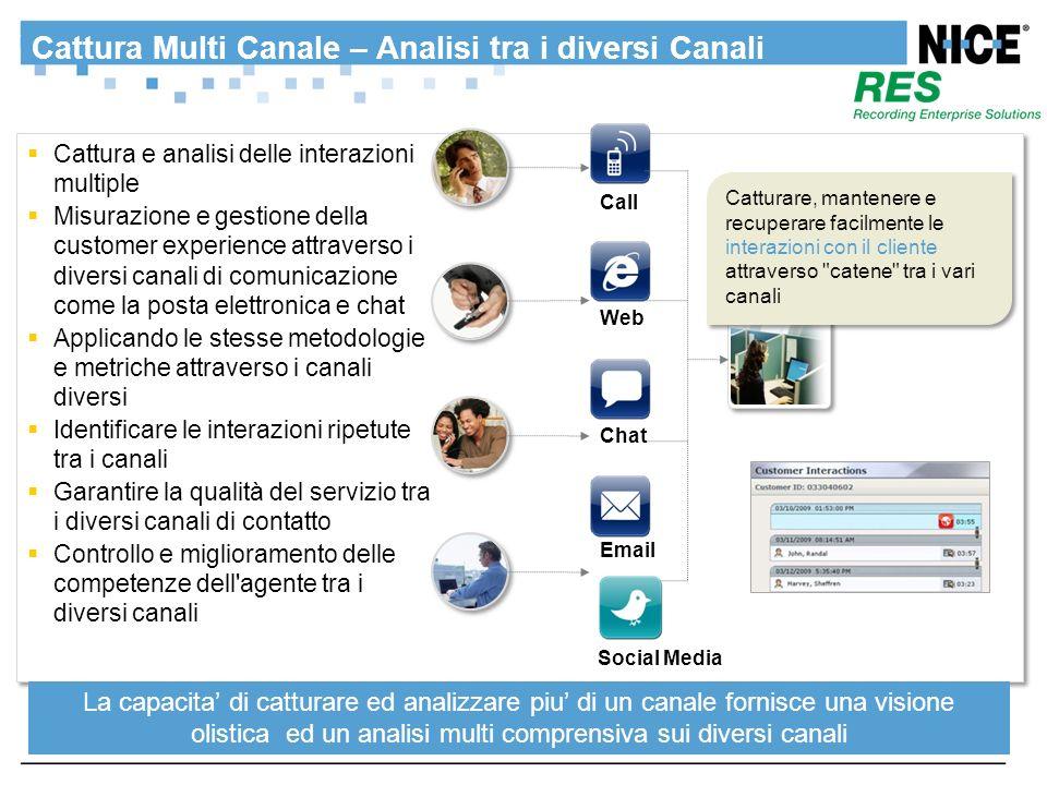 Cattura e analisi delle interazioni multiple Misurazione e gestione della customer experience attraverso i diversi canali di comunicazione come la pos