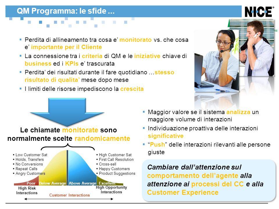 QM Programma: le sfide... Perdita di allineamento tra cosa e monitorato vs. che cosa e importante per il Cliente La connessione tra i criteria di QM e