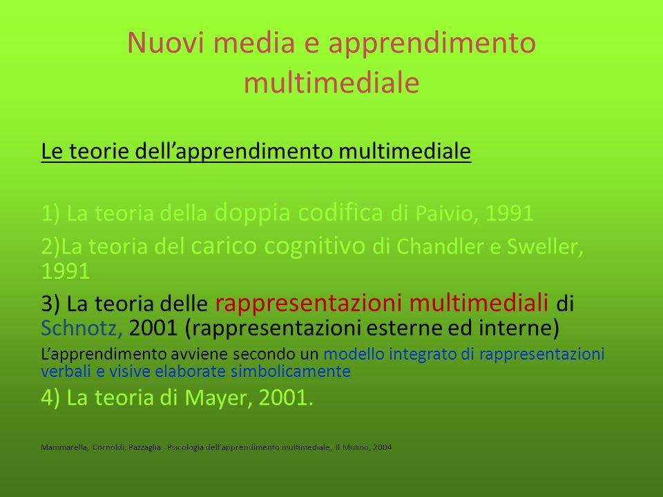 La teoria delle rappresentazioni multimediali di Schnotz, 2001 ORGANIZZAZIONE CONCETTUALE della costruzione della conoscenza Ruolo delle rappresentazioni esterne (testo/figure) 1.il testo come rappresentazione descrittiva nella quale a un sistema simbolico è associato un contenuto 2.