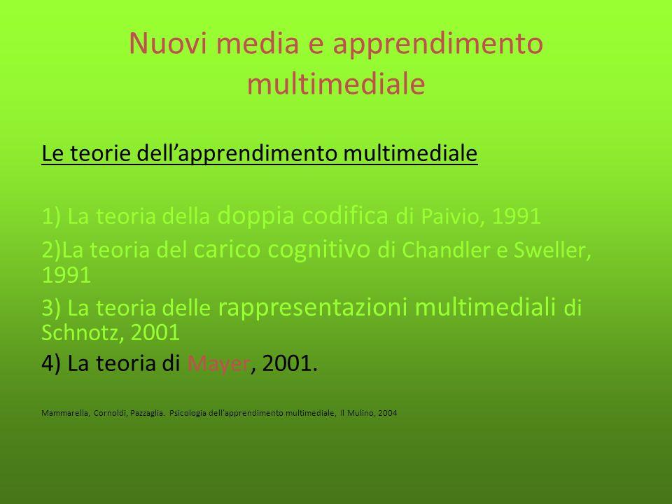 La teoria di Mayer, 2001 lapprendimento richiede la partecipazione attiva dello studente.