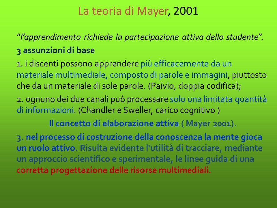 6 principi dellapprendimento multimediale di Mayer 1.Lefficacia dellapprendimento multimediale risiede nel fatto che il modello mentale è più ricco di elementi utili per il recupero.