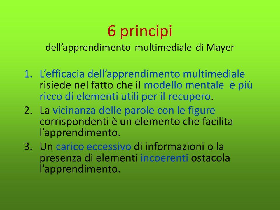 6 principi dellapprendimento multimediale 4.