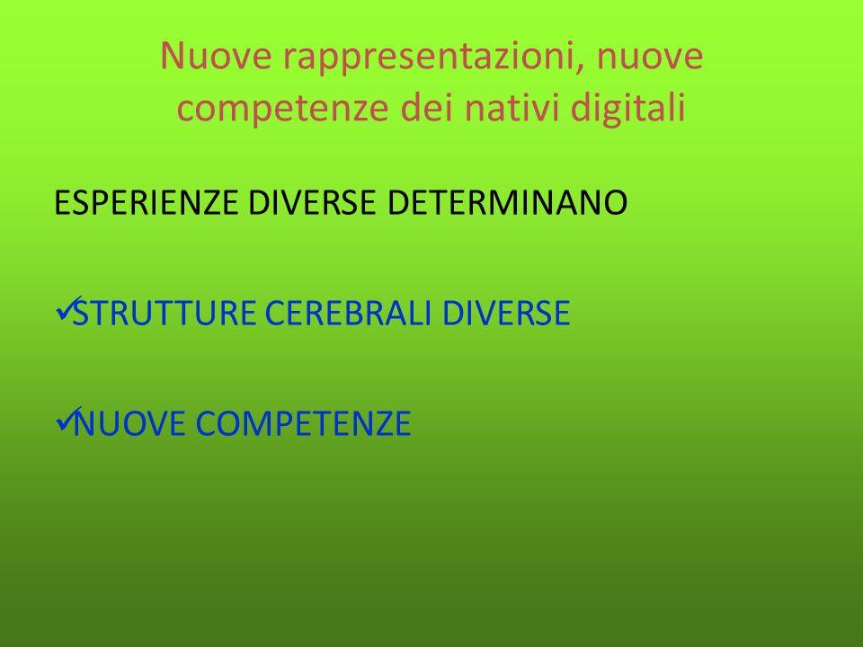 Immigranti e nativi digitali: Capacità comunicative e stili di apprendimento quote Veen, W.
