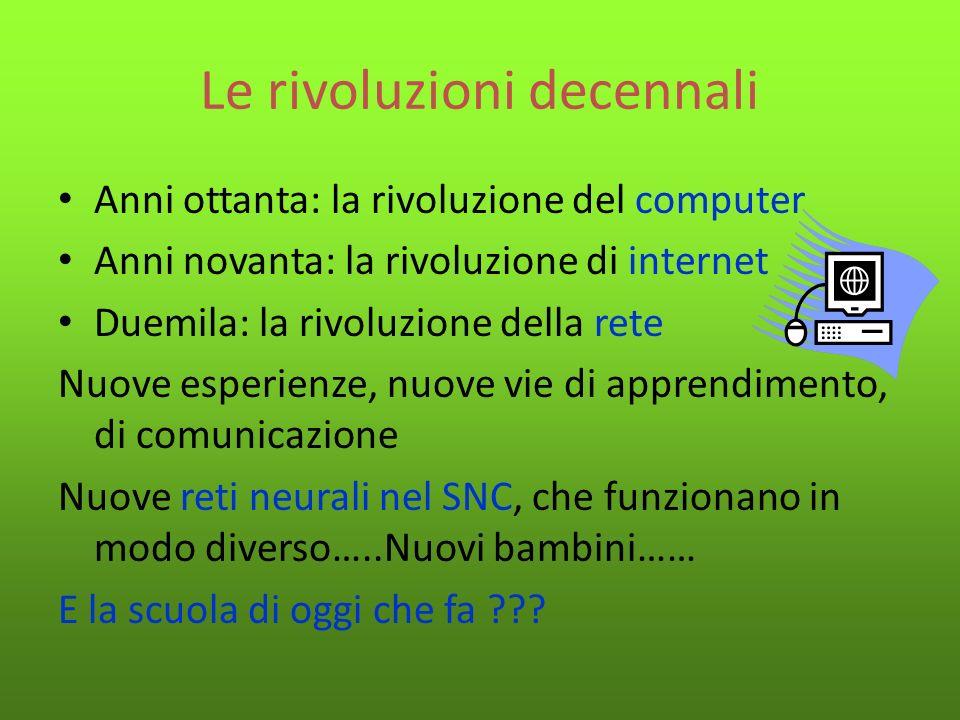 I nativi digitali Nuova forma di Homo sapiens generata da MEDIA DIGITALI STILE COMUNICATIVO orientato alla INTERAZIONE, PRODUZIONE DI CONTENUTI CONDIVISIONE