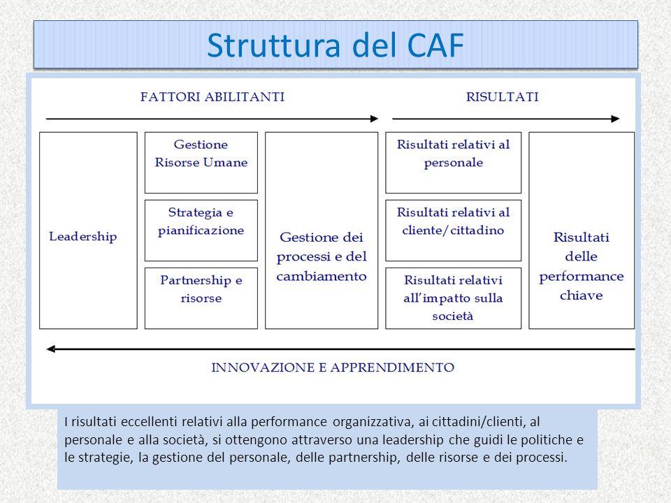Struttura del CAF I risultati eccellenti relativi alla performance organizzativa, ai cittadini/clienti, al personale e alla società, si ottengono attraverso una leadership che guidi le politiche e le strategie, la gestione del personale, delle partnership, delle risorse e dei processi.