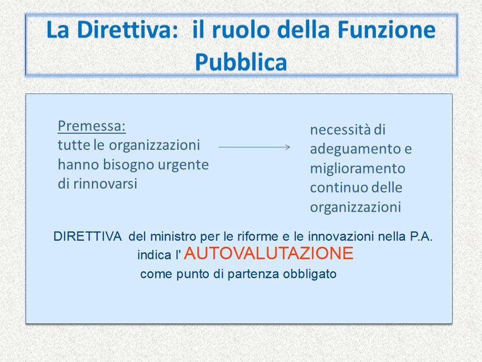 Contesto DPR 275/1999 (art.1,c.