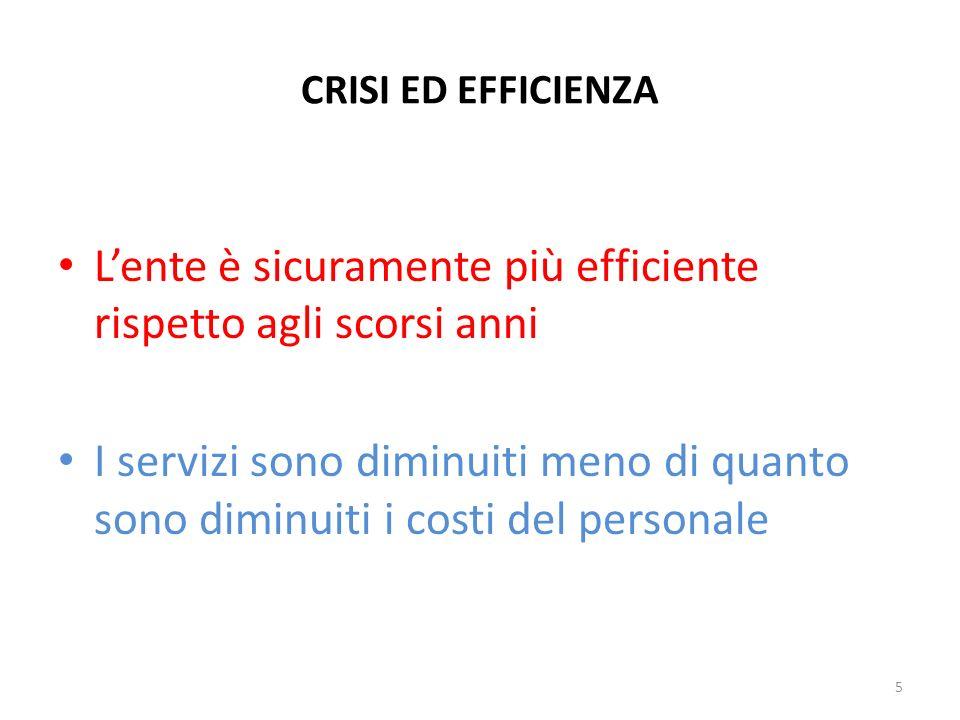 CRISI ED EFFICIENZA Lente è sicuramente più efficiente rispetto agli scorsi anni I servizi sono diminuiti meno di quanto sono diminuiti i costi del personale 5