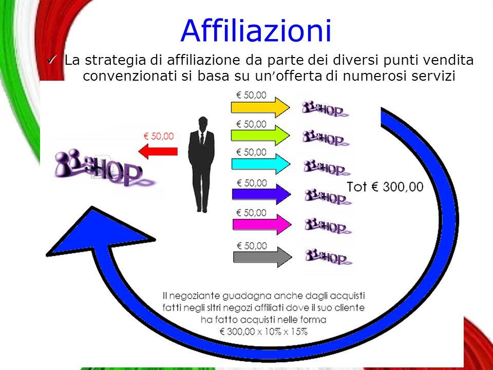 Affiliazioni La strategia di affiliazione da parte dei diversi punti vendita convenzionati si basa su un offerta di numerosi servizi La strategia di affiliazione da parte dei diversi punti vendita convenzionati si basa su un offerta di numerosi servizi