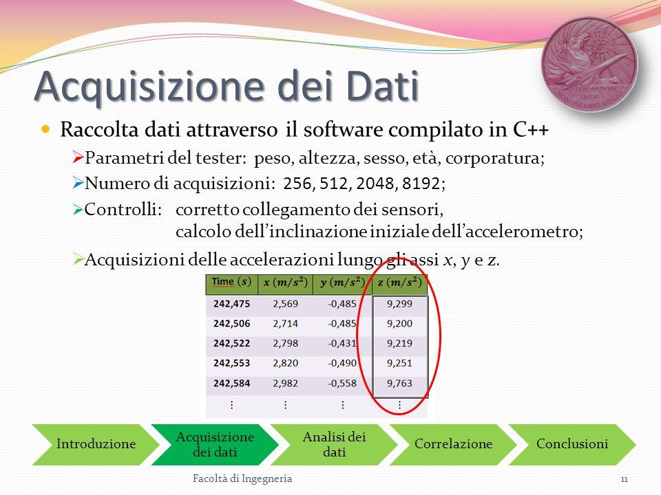 Acquisizione dei Dati Raccolta dati attraverso il software compilato in C++ Facoltà di Ingegneria11 Introduzione Acquisizione dei dati Analisi dei dat