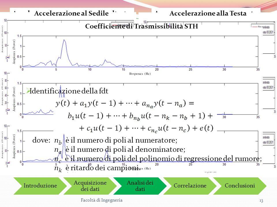 Analisi dei Dati Elaborazione dei dati: Facoltà di Ingegneria13 Introduzione Acquisizione dei dati Analisi dei dati CorrelazioneConclusioni Filtraggio