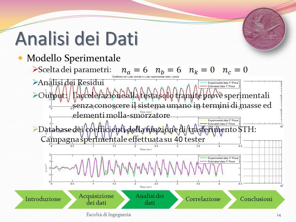 Analisi dei Dati Modello Sperimentale Facoltà di Ingegneria14 Introduzione Acquisizione dei dati Analisi dei dati CorrelazioneConclusioni Scelta dei p