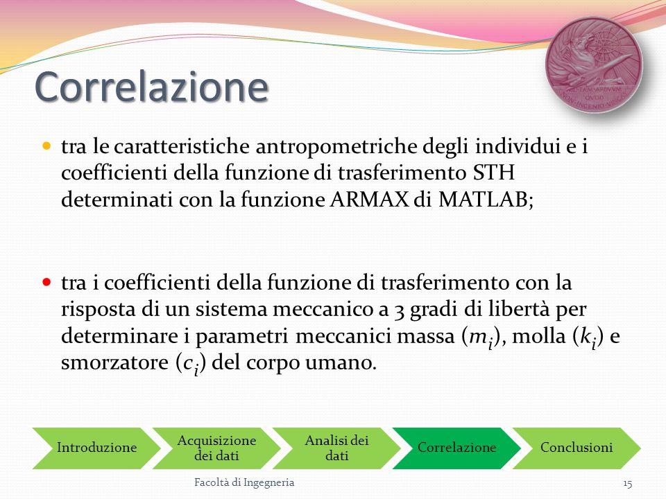Correlazione tra le caratteristiche antropometriche degli individui e i coefficienti della funzione di trasferimento STH determinati con la funzione A