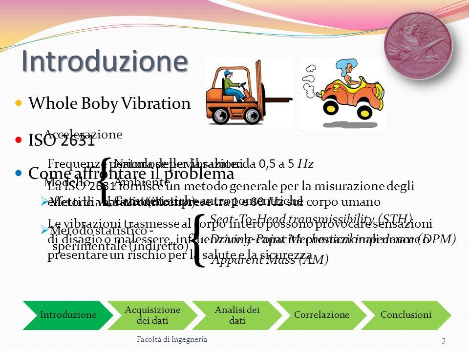ISO 2631 Definisce i metodi per quantificare le vibrazioni trasmesse al corpo intero (WBV) in relazione a: Facoltà di Ingegneria4 Introduzione Acquisizione dei dati Analisi dei dati CorrelazioneConclusioni la salute umana e il benessere la probabilità di percezione delle vibrazioni lincidenza del male dei trasporti Fornisce precise indicazioni riguardo il posizionamento dei sensori Fornisce le curve di ponderazione in frequenza delle accelerazioni in funzione della direzione della vibrazione