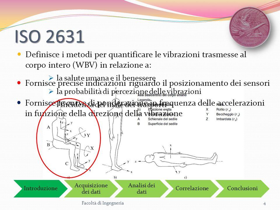 ISO 2631 Definisce i metodi per quantificare le vibrazioni trasmesse al corpo intero (WBV) in relazione a: Facoltà di Ingegneria4 Introduzione Acquisi