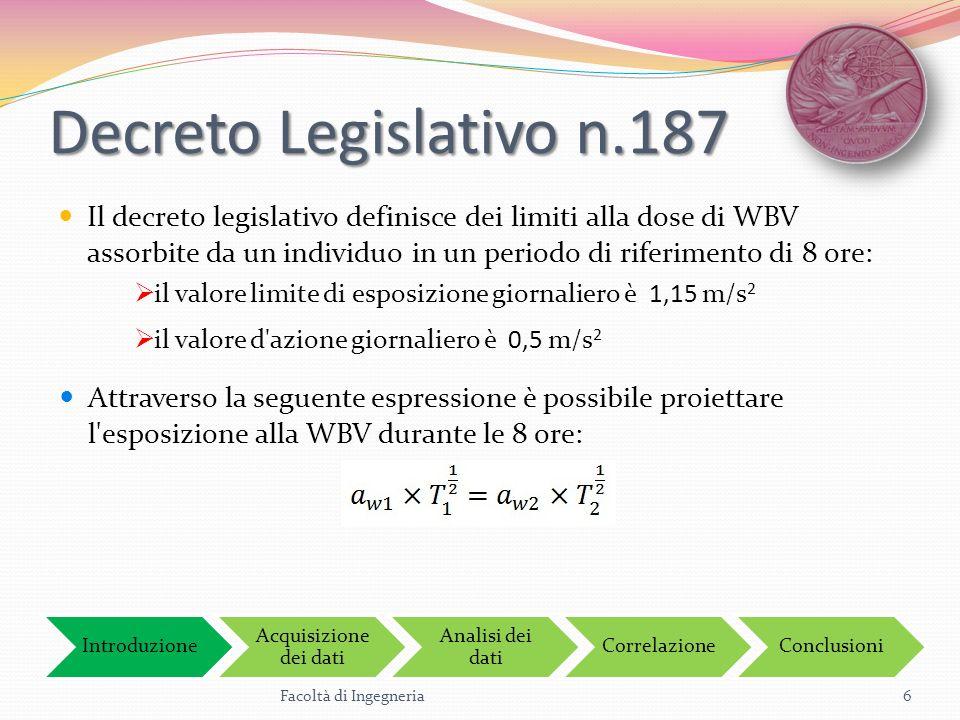 Decreto Legislativo n.187 Il decreto legislativo definisce dei limiti alla dose di WBV assorbite da un individuo in un periodo di riferimento di 8 ore