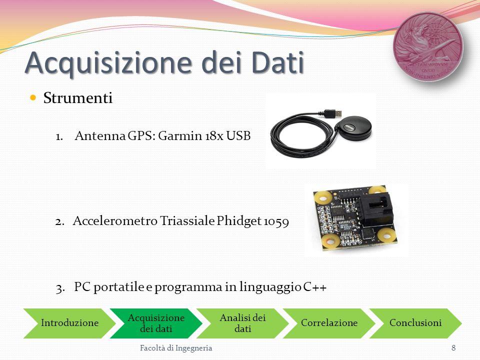 Acquisizione dei Dati Strumenti Facoltà di Ingegneria8 Introduzione Acquisizione dei dati Analisi dei dati CorrelazioneConclusioni 1.Antenna GPS: Garm