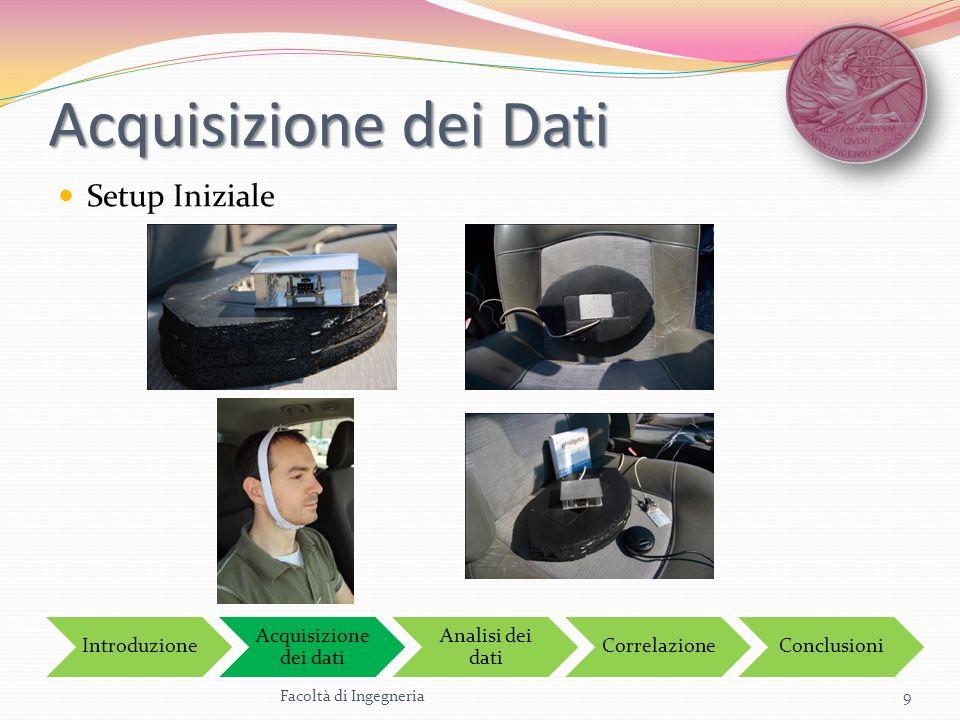 Acquisizione dei Dati Postura del tester Facoltà di Ingegneria10 Introduzione Acquisizione dei dati Analisi dei dati CorrelazioneConclusioni Tracciato per i test