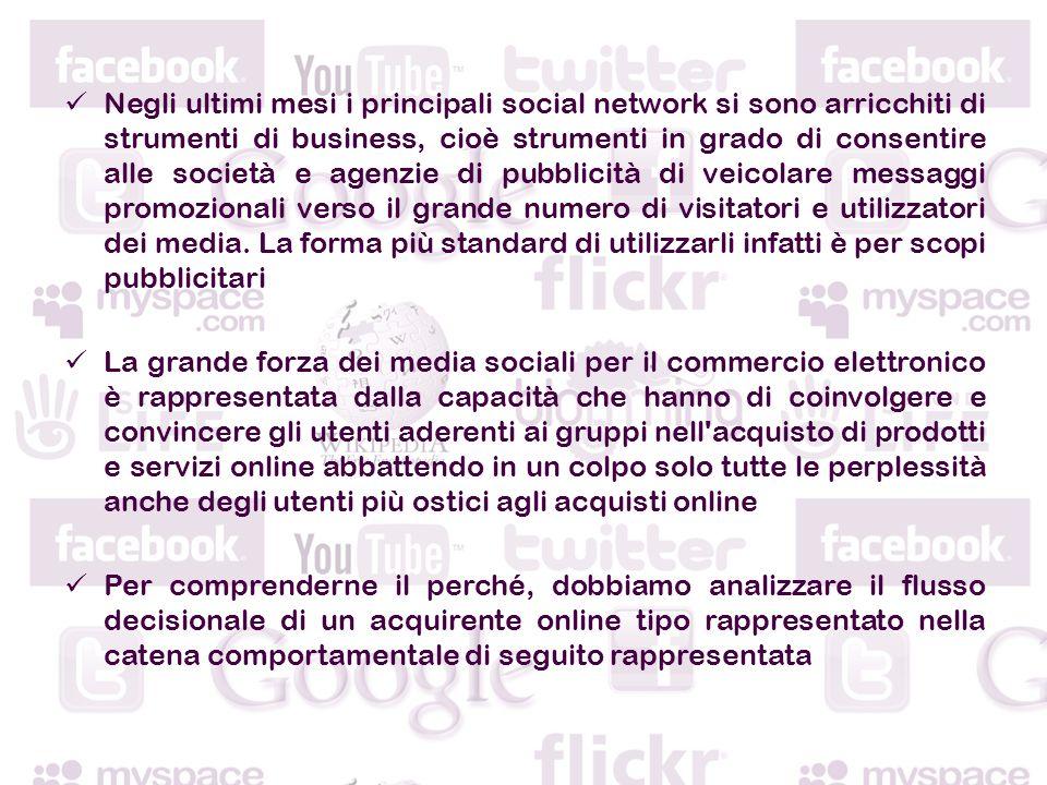 Negli ultimi mesi i principali social network si sono arricchiti di strumenti di business, cioè strumenti in grado di consentire alle società e agenzie di pubblicità di veicolare messaggi promozionali verso il grande numero di visitatori e utilizzatori dei media.