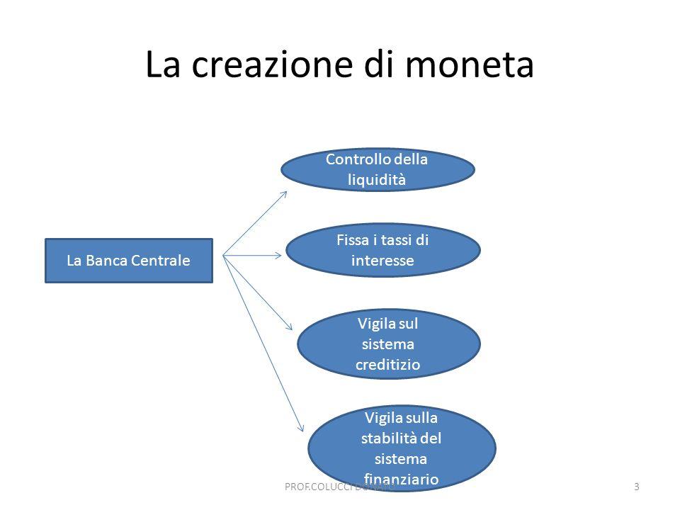 La creazione di moneta La Banca Centrale Controllo della liquidità Fissa i tassi di interesse Vigila sul sistema creditizio Vigila sulla stabilità del sistema finanziario 3PROF.COLUCCI DONATO