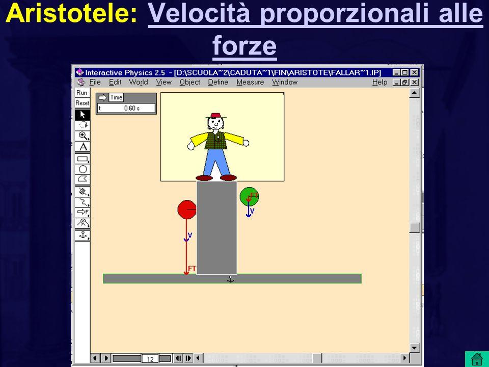 Aristotele: Velocità proporzionali alle forzeVelocità proporzionali alle forze