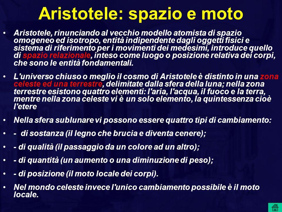 Aristotele: spazio e moto Aristotele, rinunciando al vecchio modello atomista di spazio omogeneo ed isotropo, entità indipendente dagli oggetti fisici