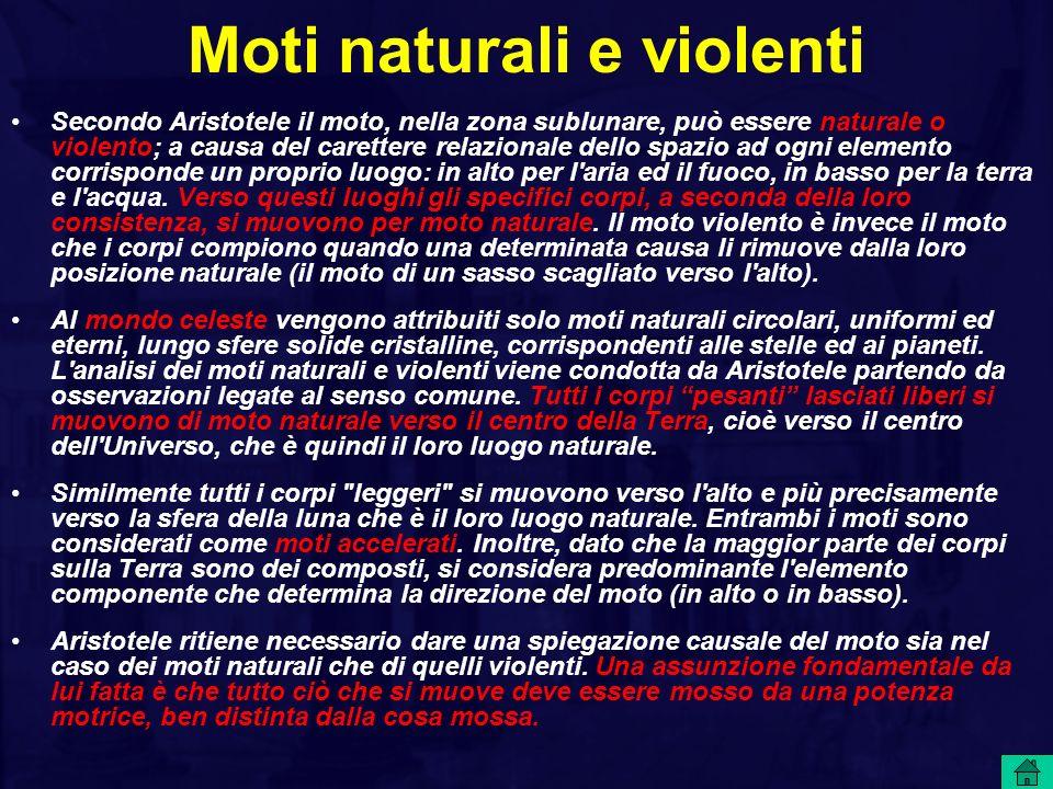 Moti naturali e violenti Secondo Aristotele il moto, nella zona sublunare, può essere naturale o violento; a causa del carettere relazionale dello spa