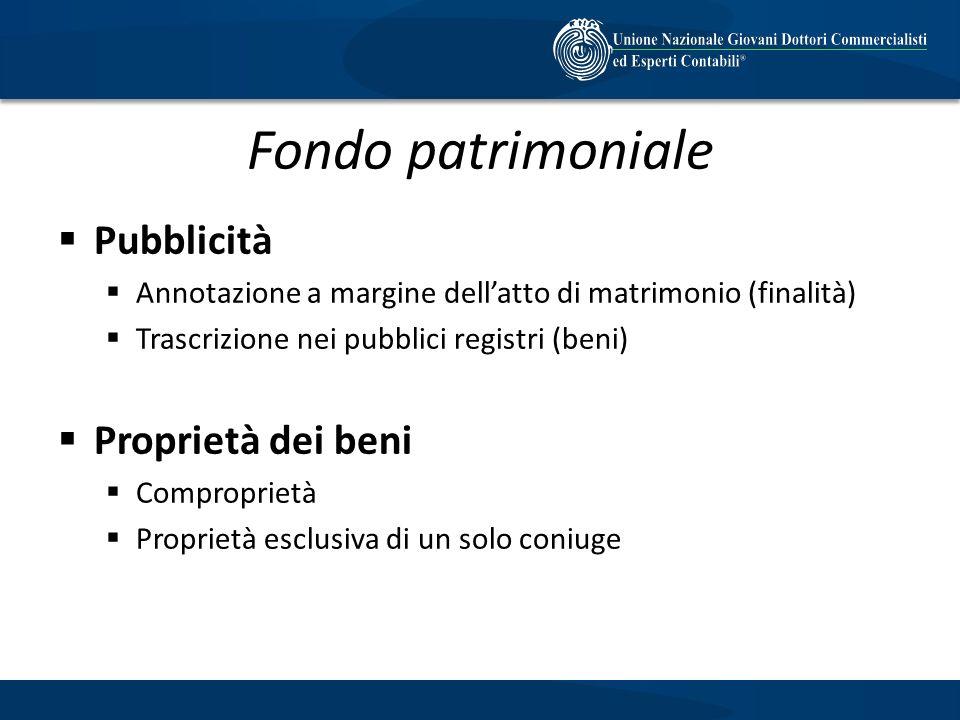Fondo patrimoniale Pubblicità Annotazione a margine dellatto di matrimonio (finalità) Trascrizione nei pubblici registri (beni) Proprietà dei beni Com