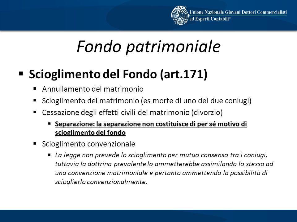 Fondo patrimoniale Scioglimento del Fondo (art.171) Annullamento del matrimonio Scioglimento del matrimonio (es morte di uno dei due coniugi) Cessazio