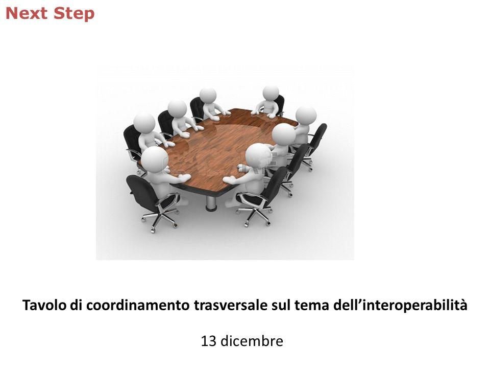 Next Step Tavolo di coordinamento trasversale sul tema dellinteroperabilità 13 dicembre