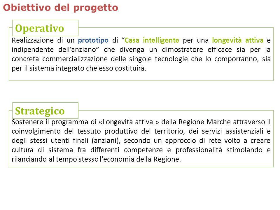 Sviluppo del progetto Studio di fattibilità Bando di ricerca e sviluppo Realizzazione