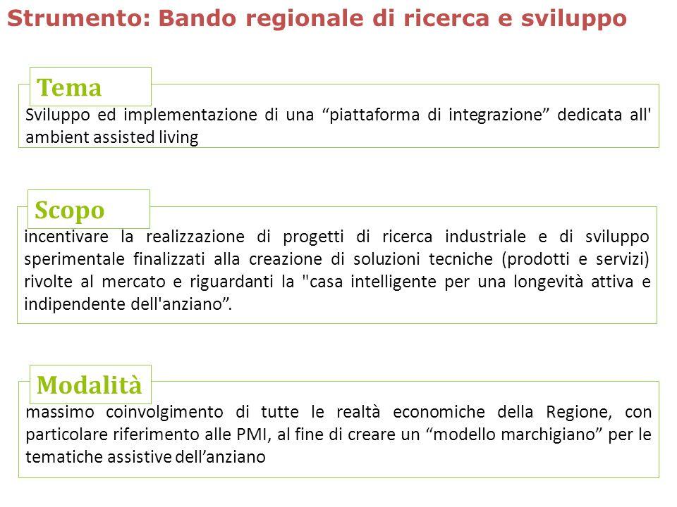 Strumento: Bando regionale di ricerca e sviluppo Sviluppo ed implementazione di una piattaforma di integrazione dedicata all' ambient assisted living