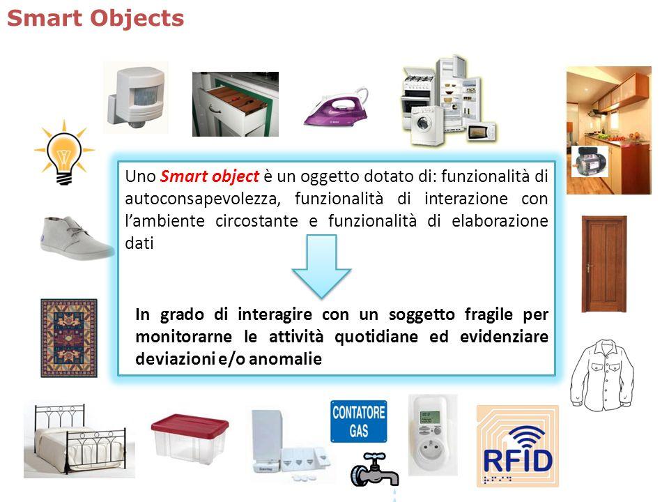 Smart Objects Uno Smart object è un oggetto dotato di: funzionalità di autoconsapevolezza, funzionalità di interazione con lambiente circostante e fun