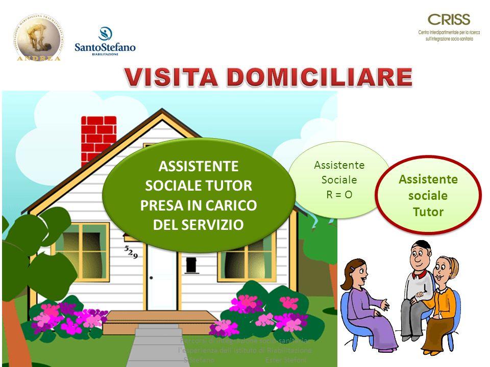 Assistente Sociale R = O Assistente Sociale R = O Assistente sociale Tutor ASSISTENTE SOCIALE TUTOR PRESA IN CARICO DEL SERVIZIO Percorsi di integrazi