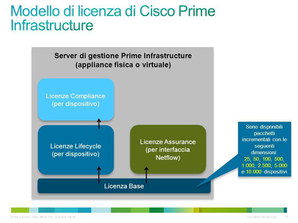 Documento riservato Cisco © 2012 Cisco e/o i relativi affiliati. Tutti i diritti sono riservati. 19